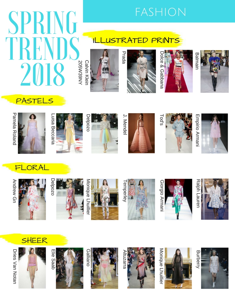 Spring Fashion Trends 2018.jpg