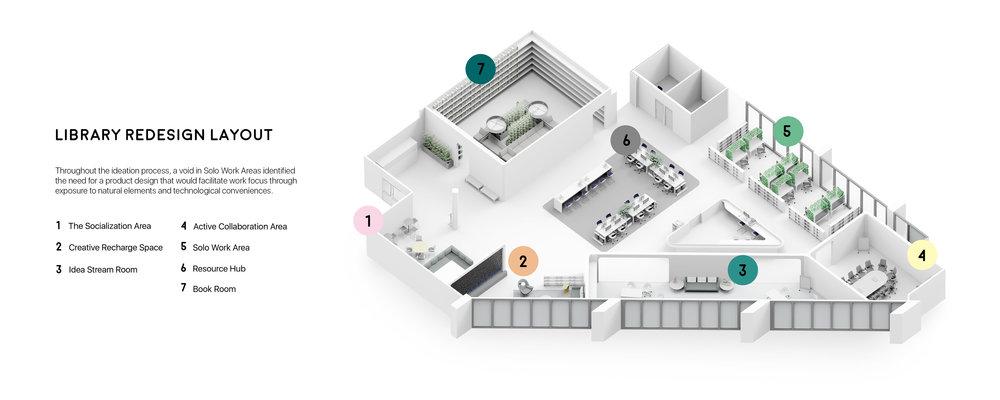 Library design.jpg