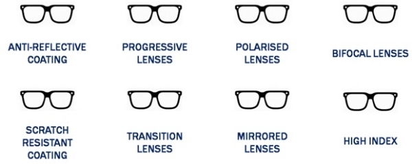 Specialty Lenses.jpg