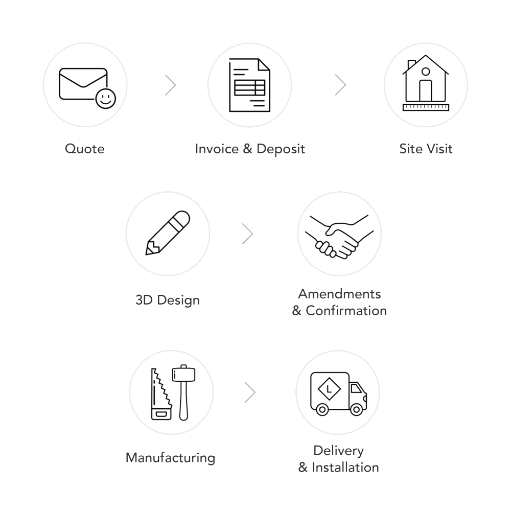 BESPOKE INFOGRAPHIC ICONS.png