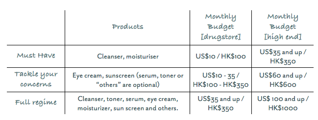 how_to_find_your_perfect_skincare_routine-table_2-02.jpg