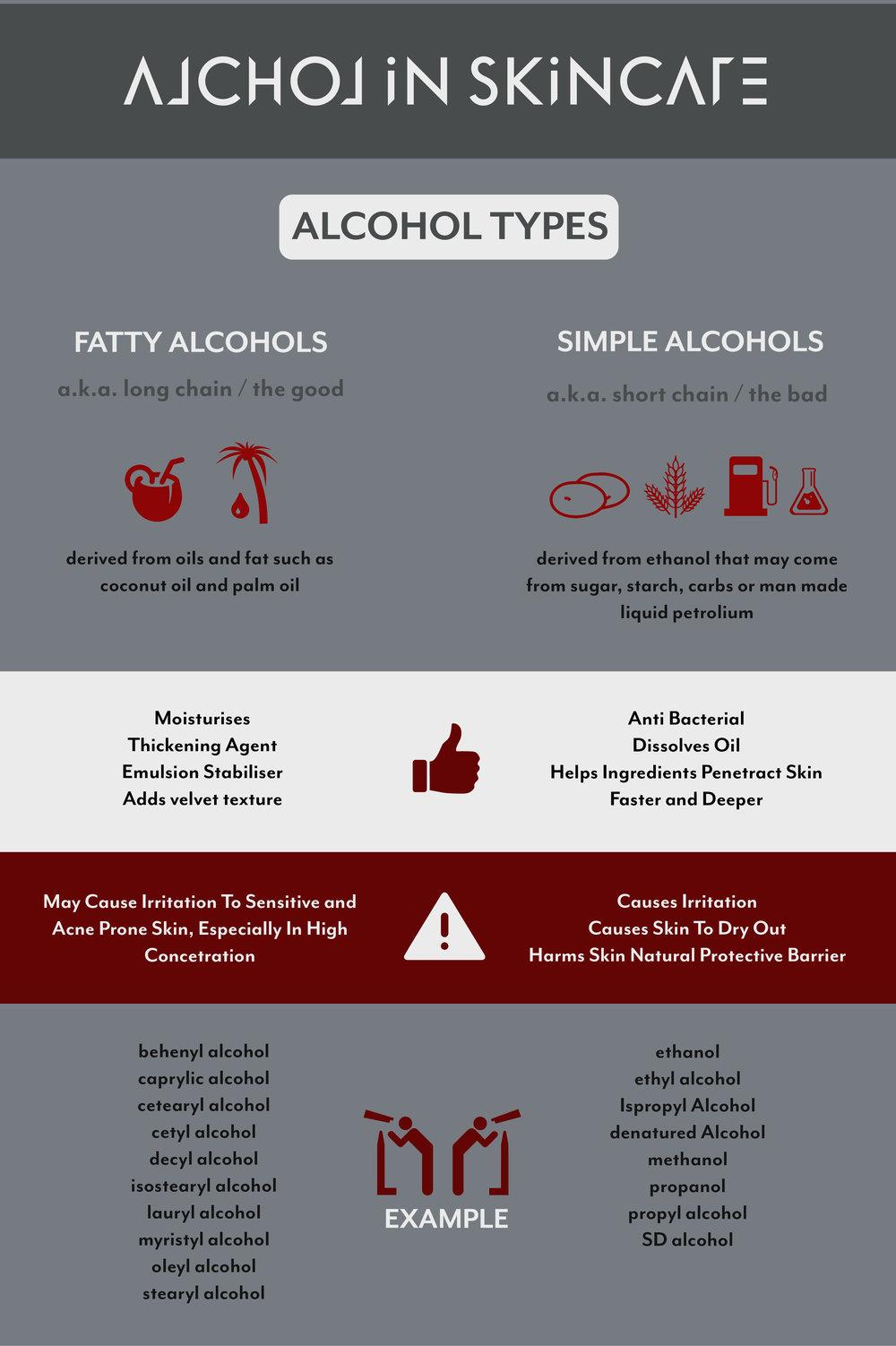 Helloimsam_alcohol_in_skincare_infographic