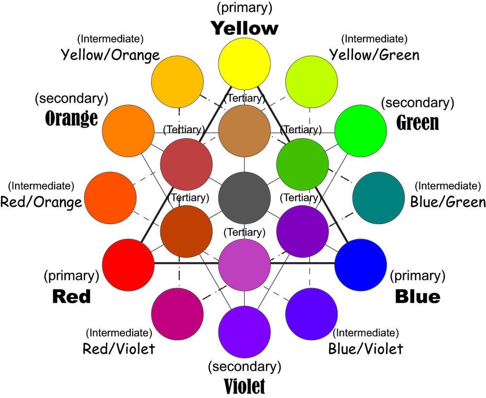brown-color-wheel-chart_151103.jpg