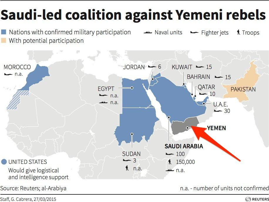 Saudi Coalition.png