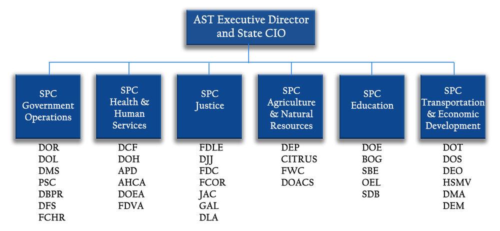 SPCs website graphic.jpg