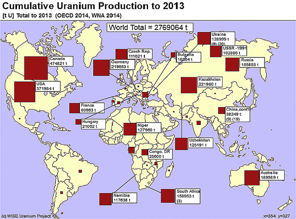 Graphic from Wise Uranium Project  (WISE Uranium Project:  www.wise-uranium.org )