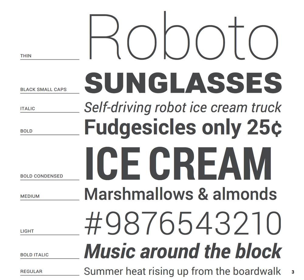 Roboto type specimen