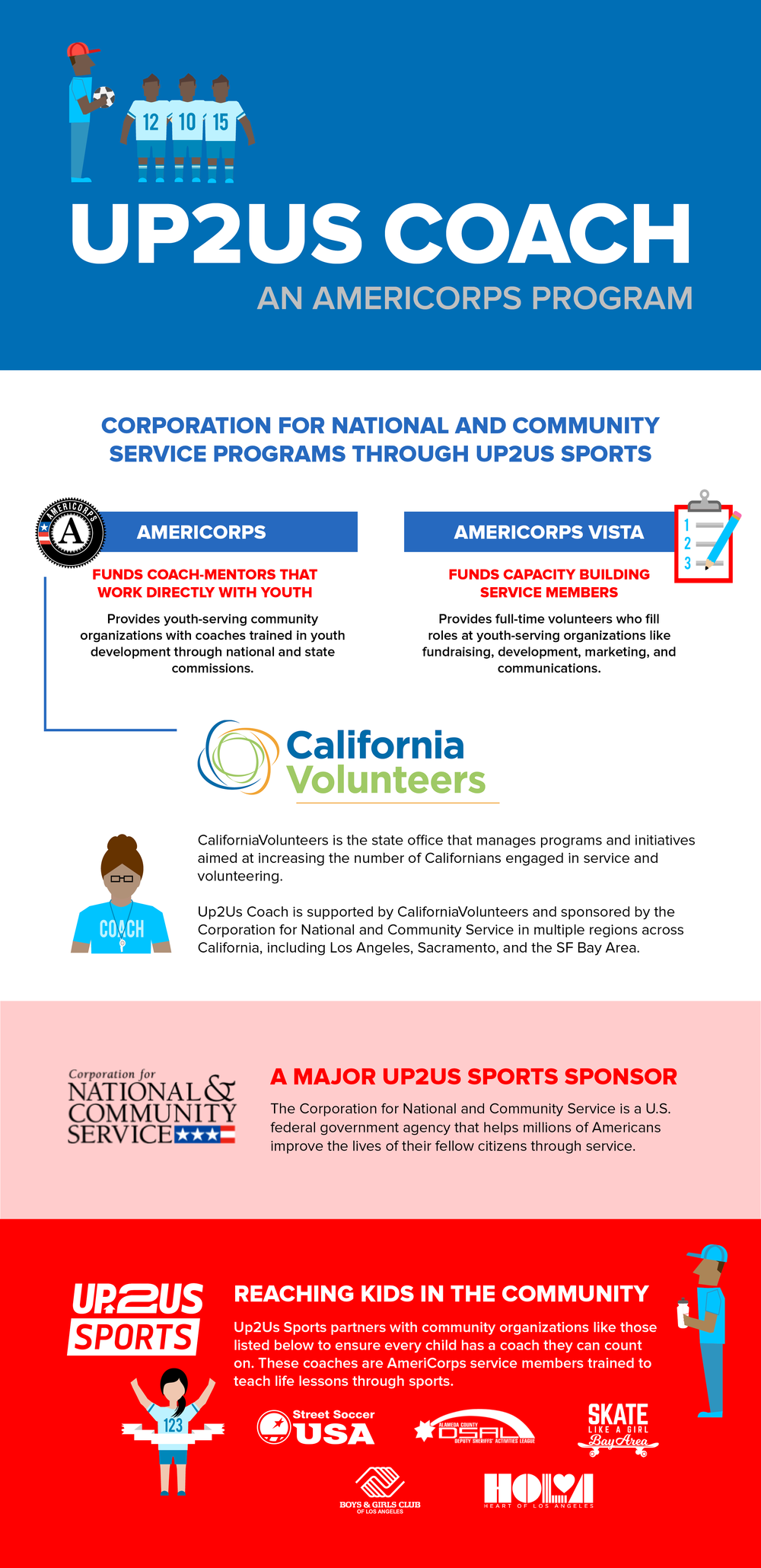 Up2Us Sports AmeriCorps Infographic.blog.png