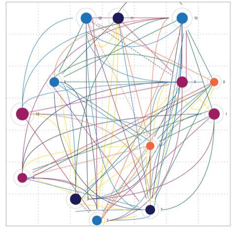 QQ.graph.png