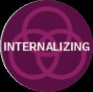 Internalizing.png