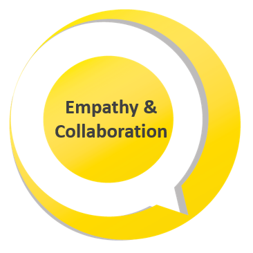 Empathy & Collaboration.png