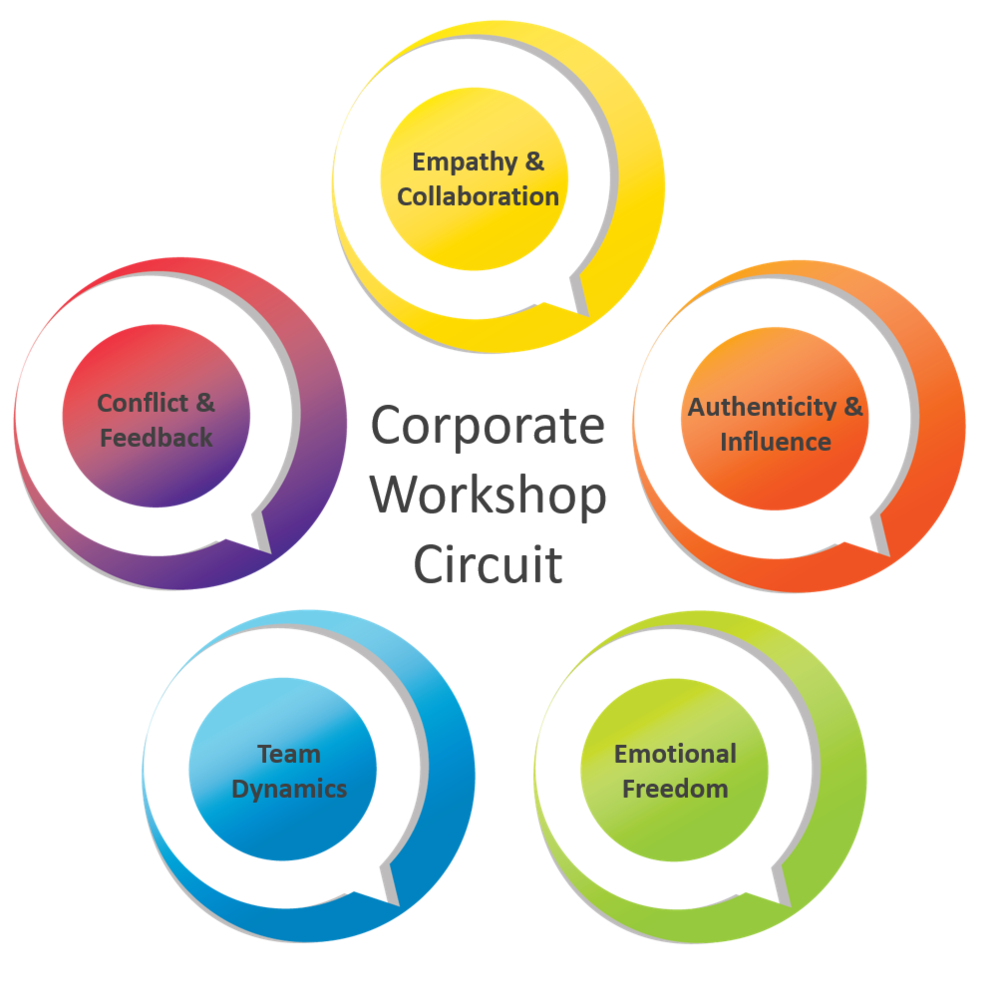 Workshop circuit.png