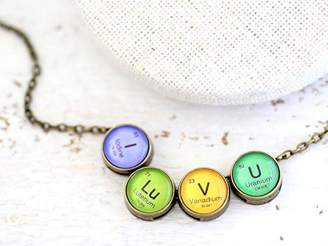 ILuVU Periodic Necklace