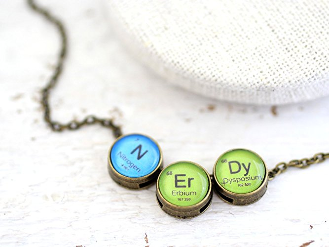 Nerdy Periodic Table Necklace