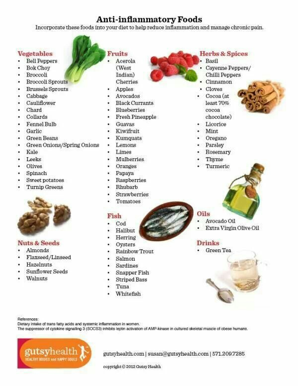 Anti-Inflammatory Foods List