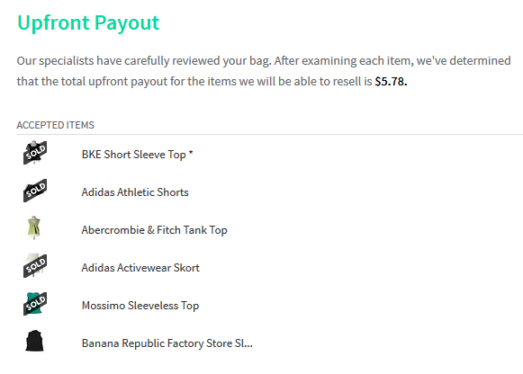 Thredup.com Payout