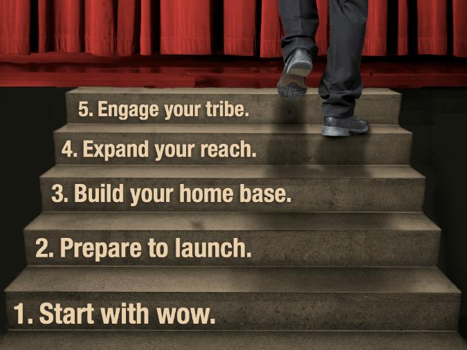 five-platform-steps