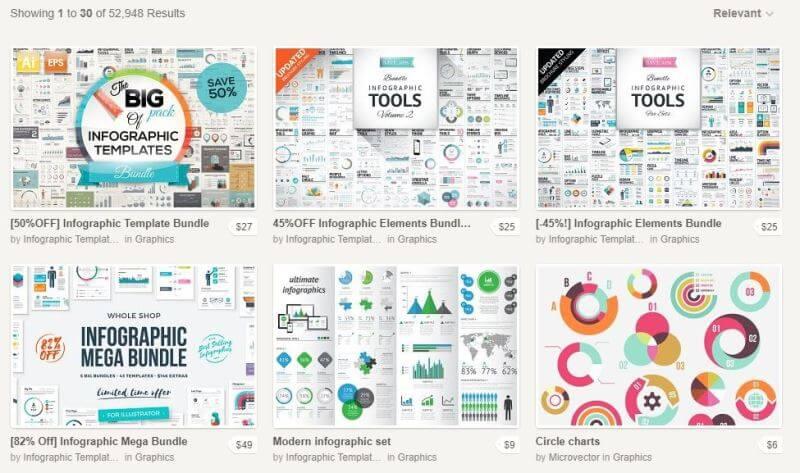 infographics on creative market