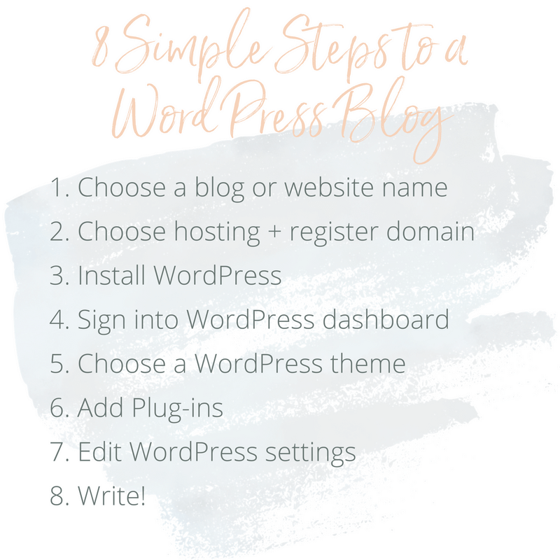 8 Simple Steps to a WordPress Blog