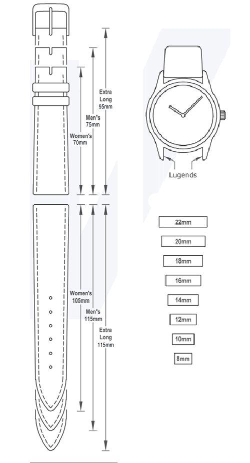 05bce18cb08c64ee4c82ba9efda961a2--image--watch-straps.jpg