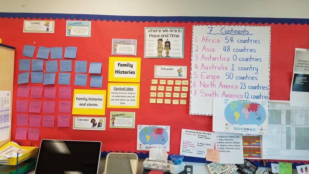 Family Histories board.jpg