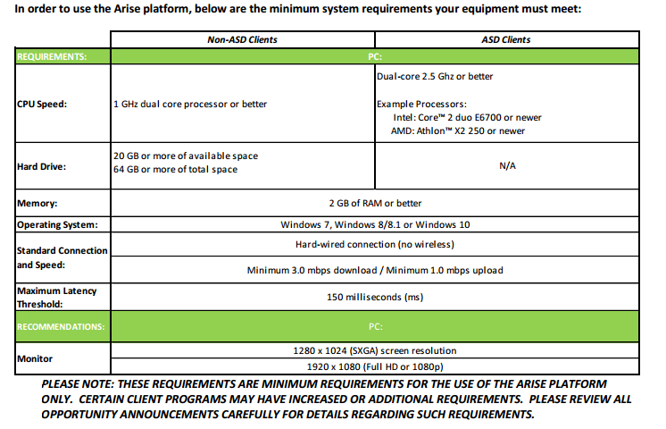 arise_platform_system_requirements