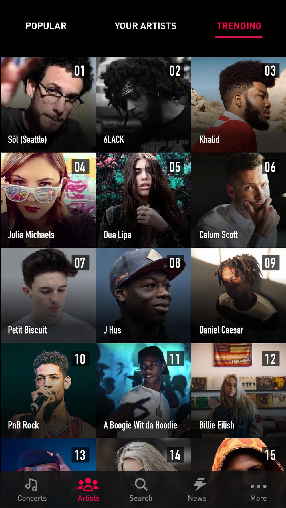 Trending Artists