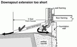 Downspout extension graphic.jpg