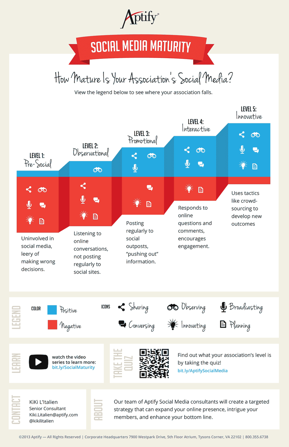 social_media_infographic_final.png