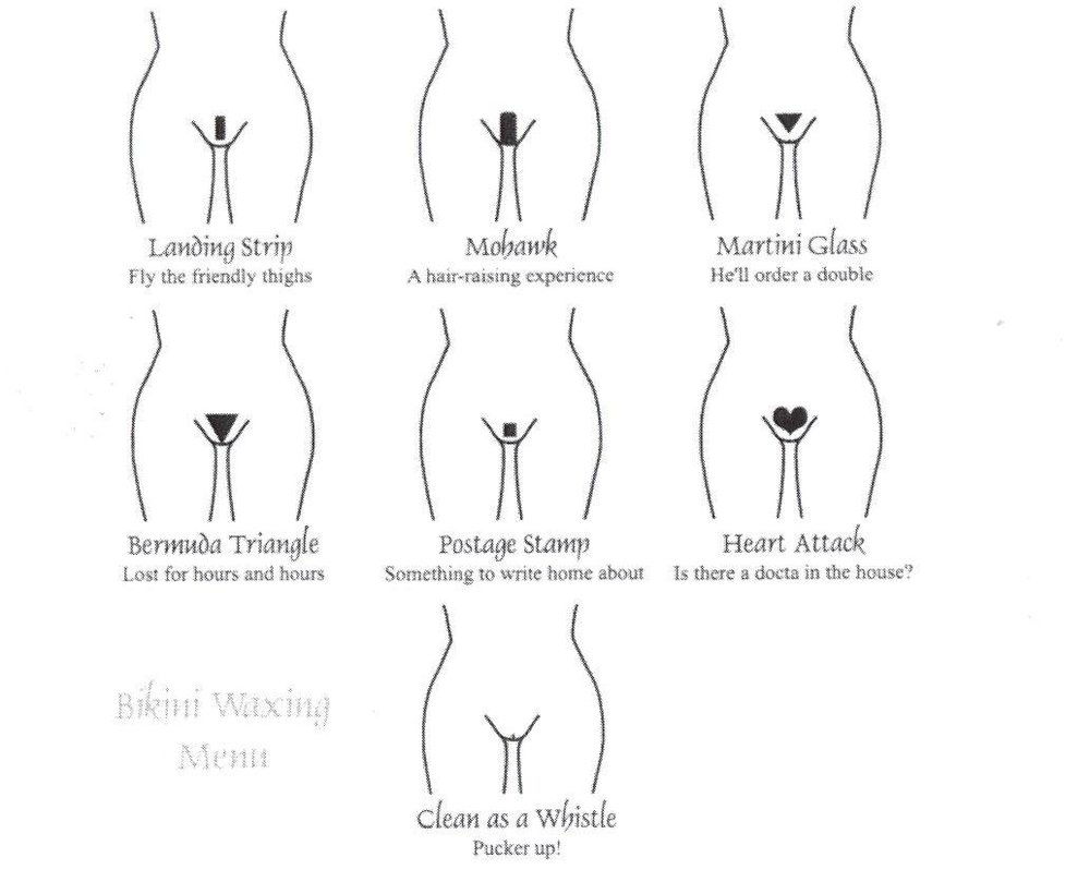Pubic Hair Styling: Brazilian Wax Shaping 101