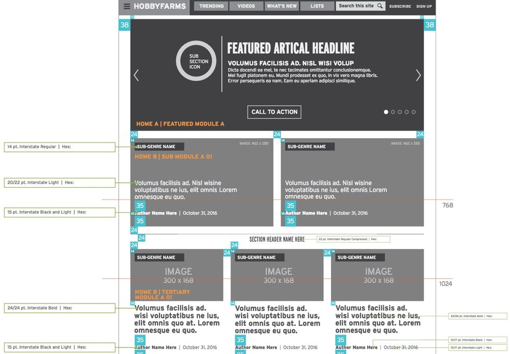 Wireframes for the new HobbyFarms.com.