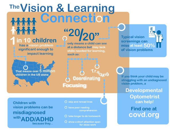vision and learning connection.jpg