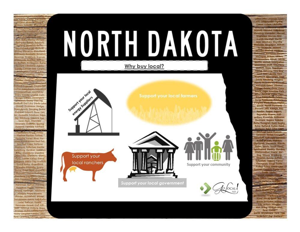 North Dakota Buy Local JPEG.jpg
