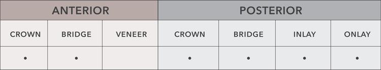 mdl_full metal chart