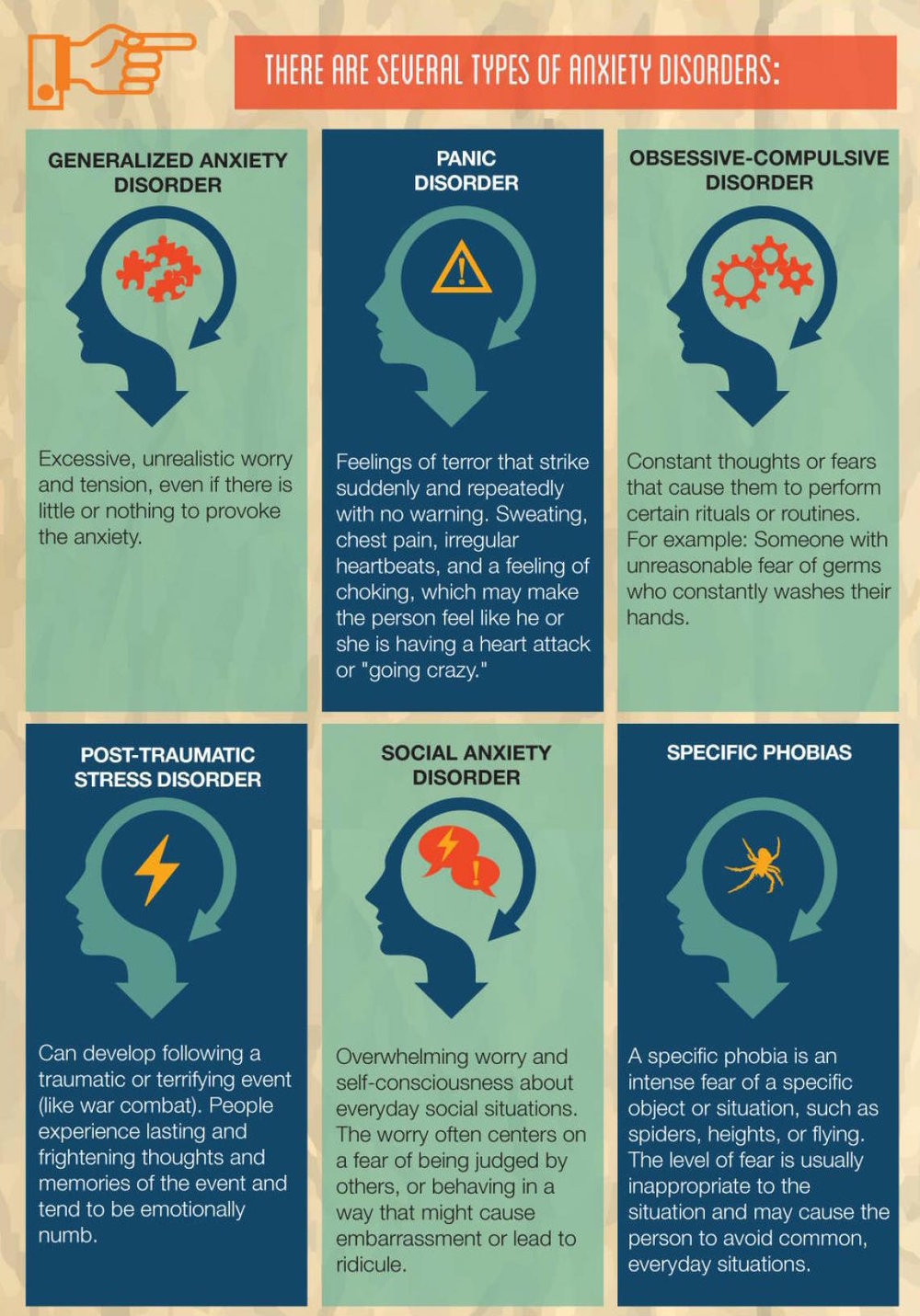 https://www.gmeded.com/gme-info-graphics/what-are-anxiety-disorders#