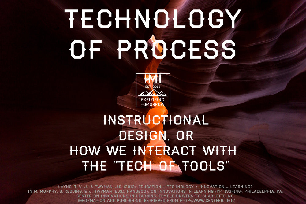 Technology of Process (teaching & learning instructional design)