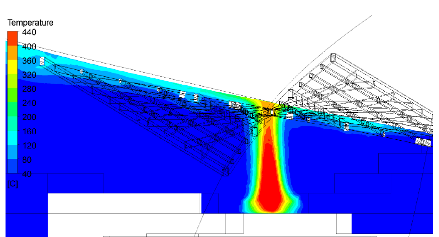 Structural Fire Engineering assessment of a steel structure using CFX