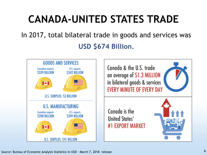WAC Foothills_Canada-US Relations PPT-October 2018-FINAL.006.jpeg