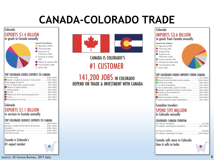 WAC Foothills_Canada-US Relations PPT-October 2018-FINAL.008.jpeg