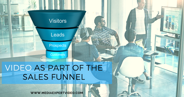 Video as Part of the Sales Funnel - blog post.png