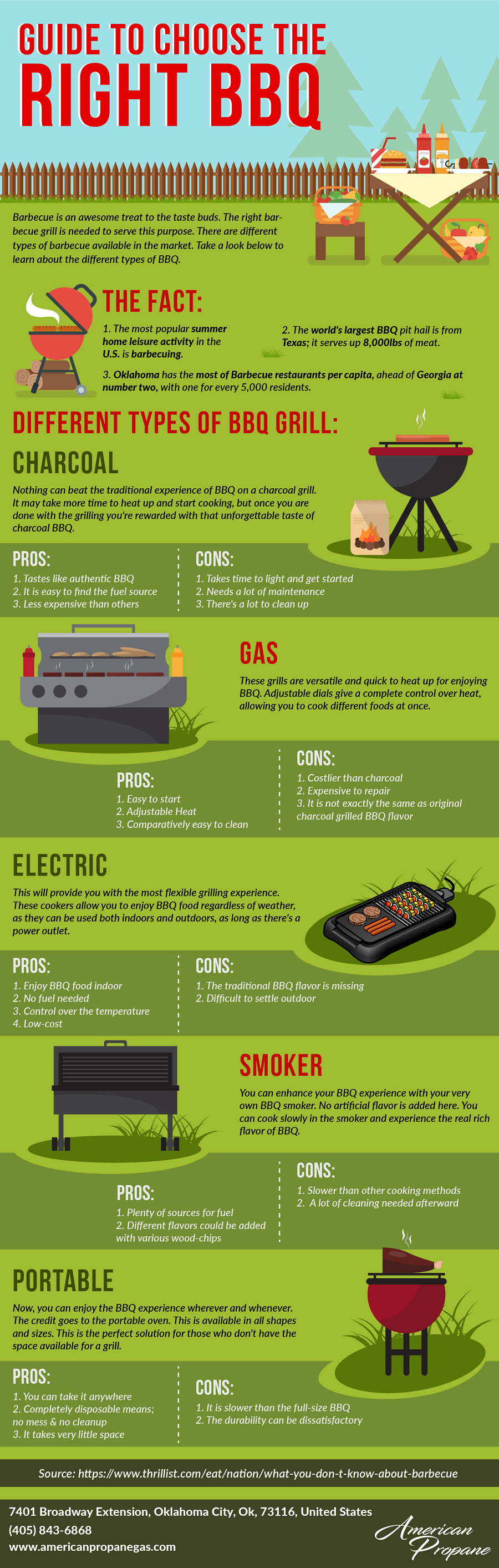 A Guide To Choosing The Right BBQ
