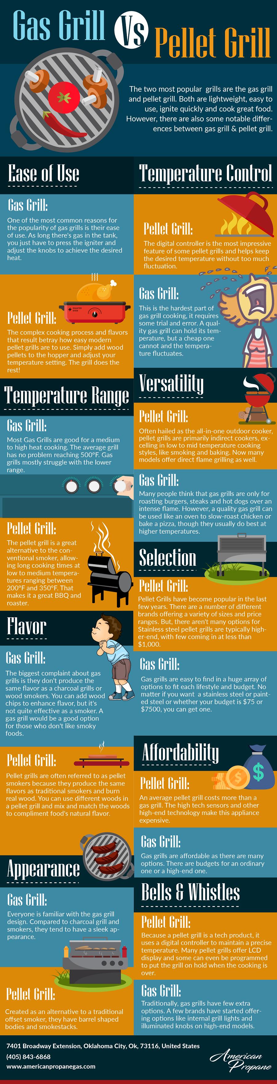 Gas Grill Vs Pellet Grill