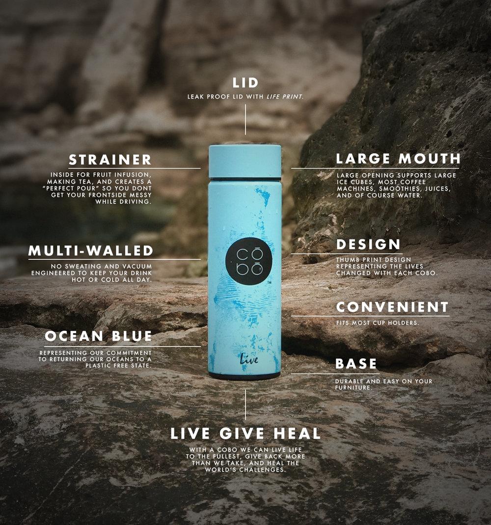 Plastic Free Ocean Blue_Diagram Image_COBO Website.jpg