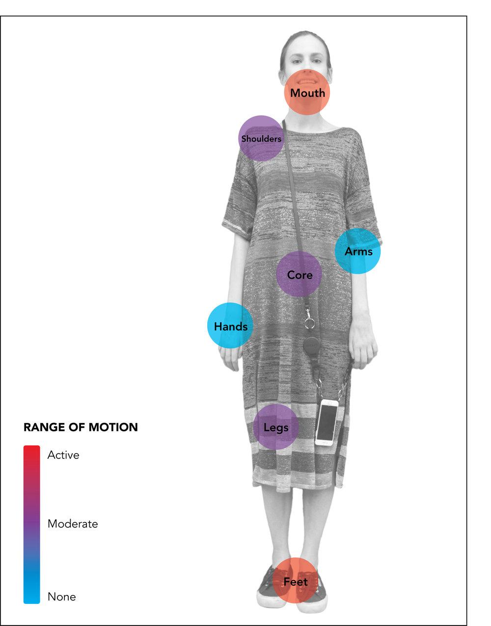 christina range of motion 2.jpg