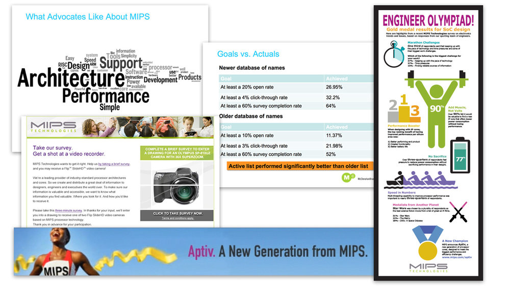 MIPS Technologies - McBru content strategy gave MIPS a solid understanding of its customers, as well as reach and engagement.