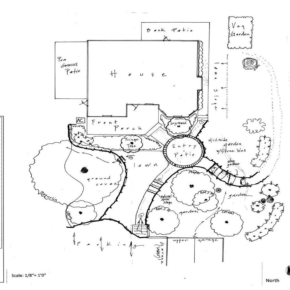 Upper Saint Clair Entry Garden  -