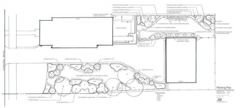 Sutherland Campaign Design