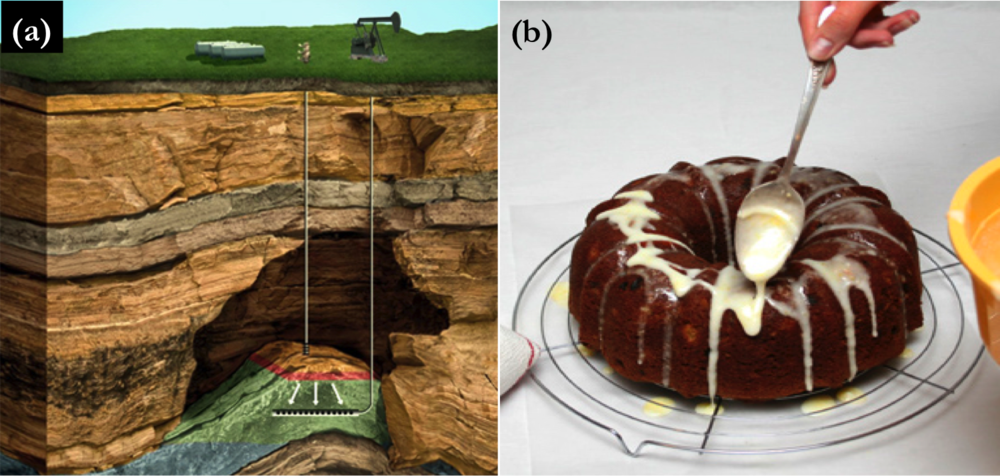 (a) An Underground Carbon Reservoir, (b) Icing on a Cake.
