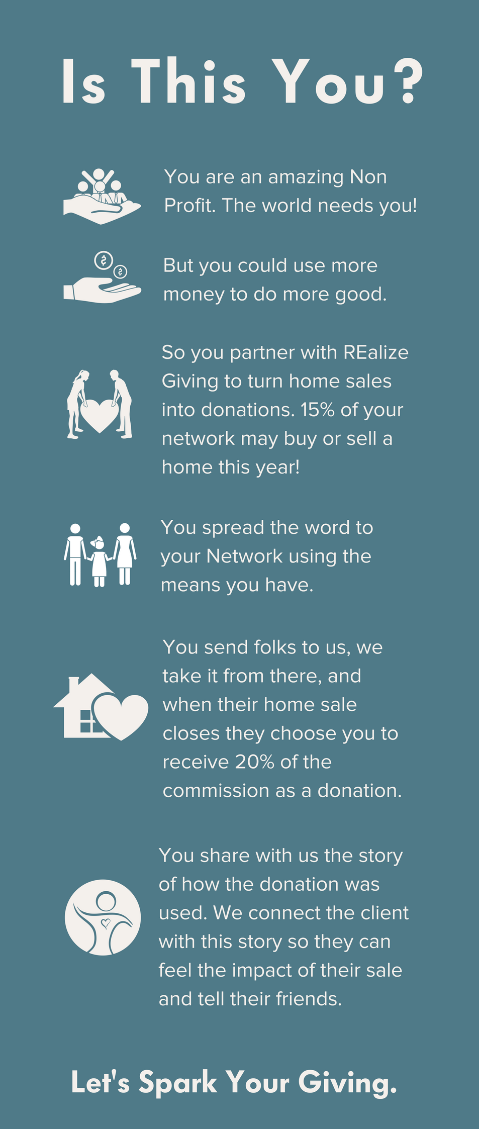 Example of what happens when we match a person with a Realtor who has made a 20% pledge. Members make their own pledges and may differ.