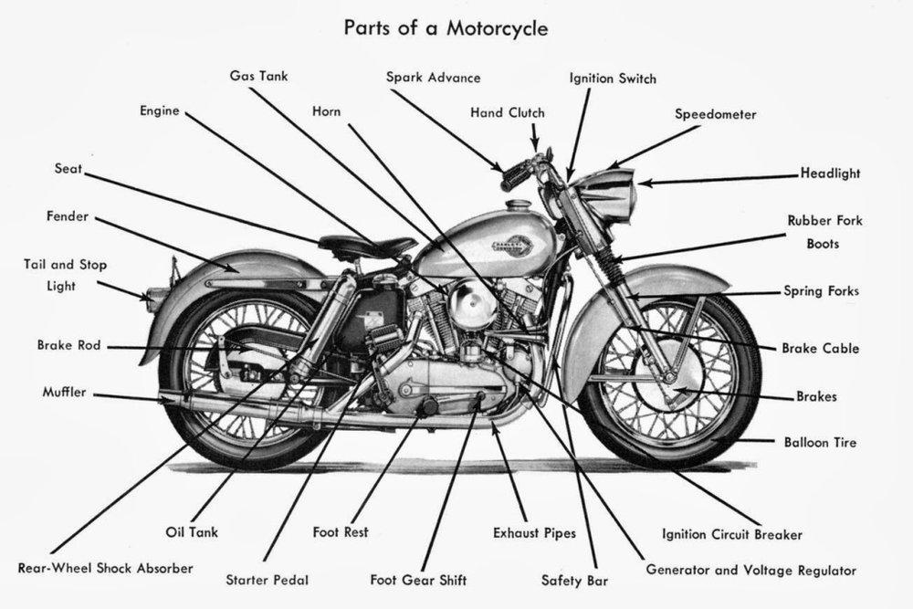 cycletune rh cycletunepdx com motorcycle electrical diagram motorcycle diagram roketa-sicily-50